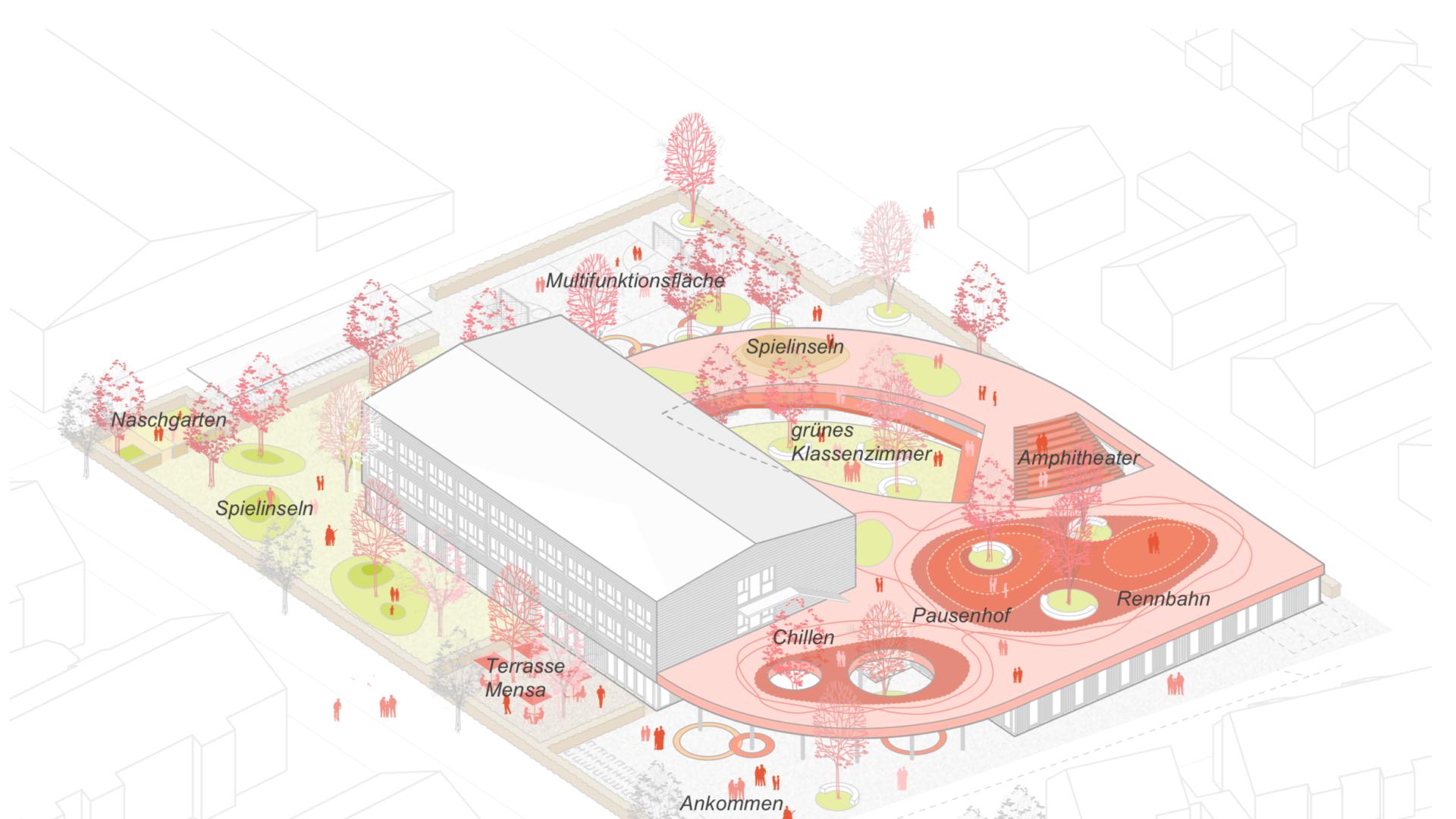 Isometrie buerohauser Wettbewerbsbeitrag Umbau eines Gemeinschaftsschulgebäudes in eine Grundschule und Errichtung einer Einfeld-Sporthalle Bietigheim 2021