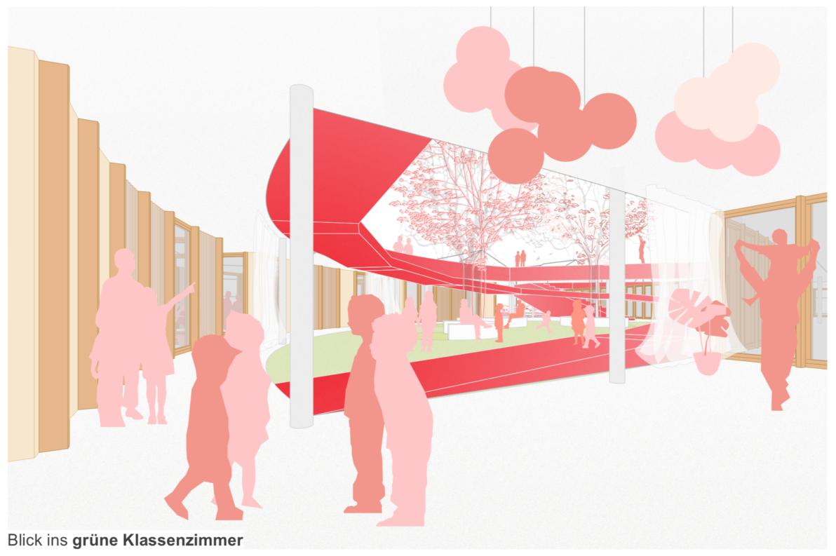 Blick ins grüne Klassenzimmer buerohauser Wettbewerbsbeitrag Umbau eines Gemeinschaftsschulgebäudes in eine Grundschule und Errichtung einer Einfeld-Sporthalle Bietigheim 2021